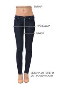 Измерение-женских-джинс
