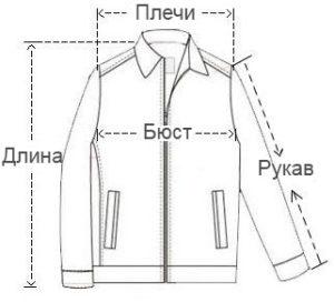 Мужские-куртки—схема