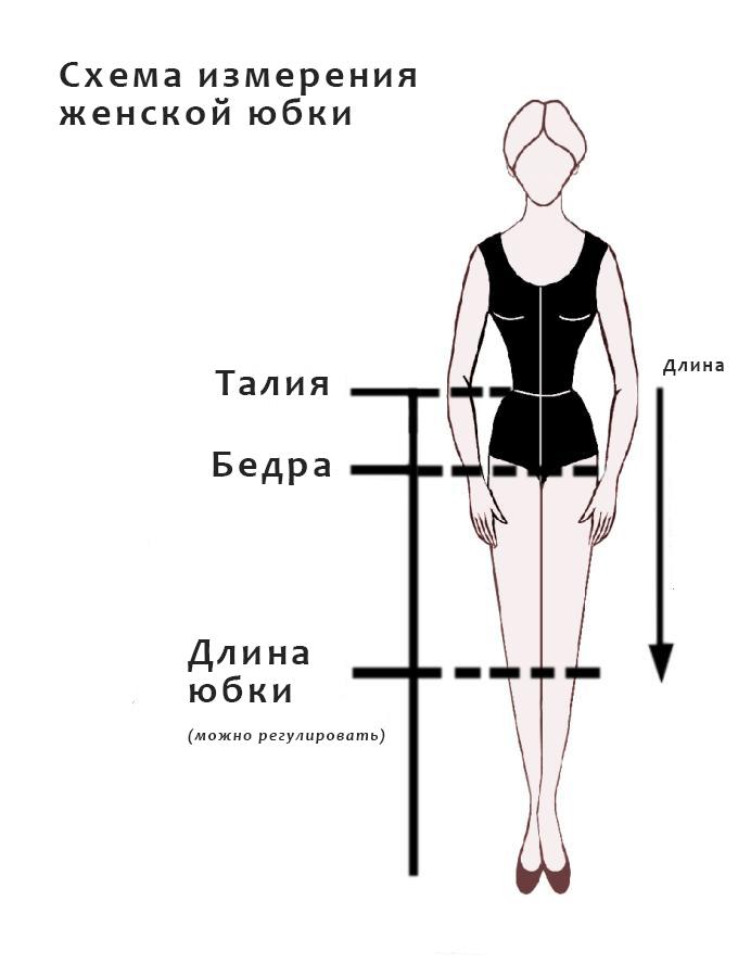 Схема-измерения-женской-юбки