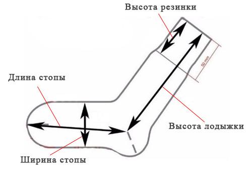 Схема-размера-детских-носков