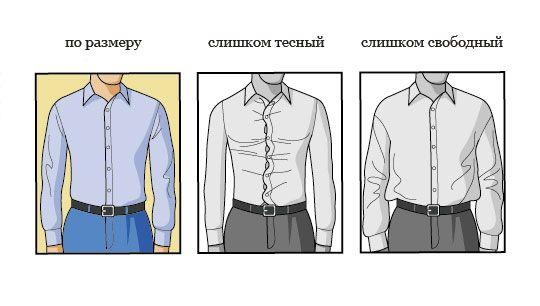 Рубашка по размерам