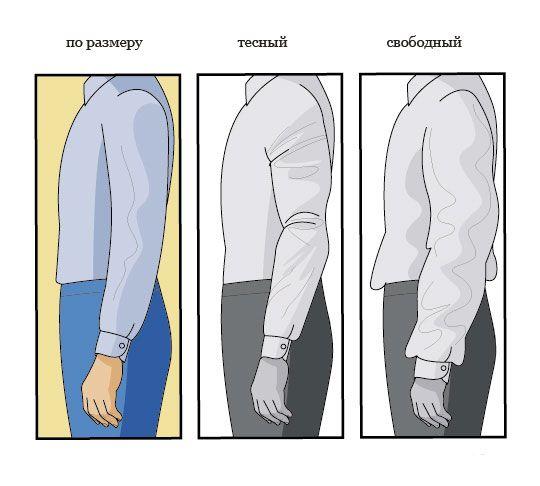 Размеры рубашек