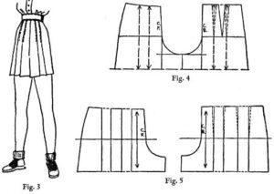 выкройка юбки-шорты в складку