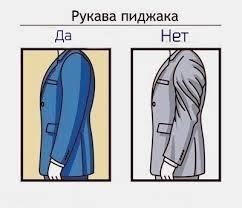 Как правильно сидит рукав пиджака