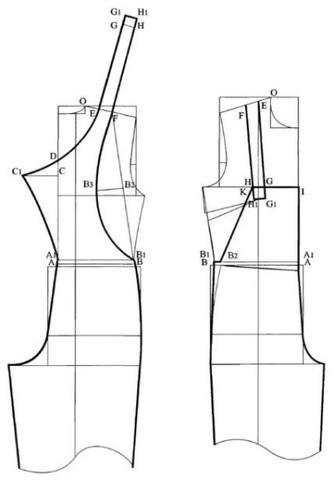 Выкройка джинсового комбинезона