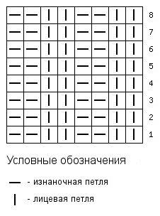 Схема вязания резинка