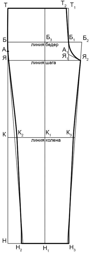 Выкройка передней части брюк