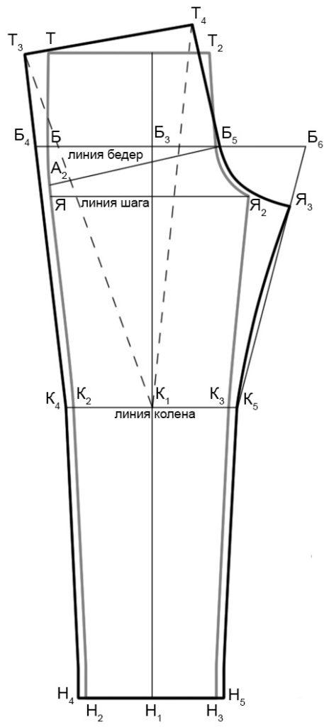 Выкройка задней части брюк