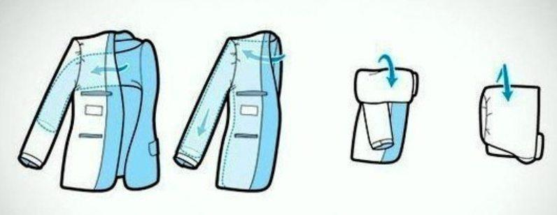 как сложить домашний халат