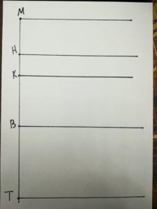 линия колена