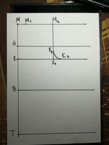 линия среднего среза