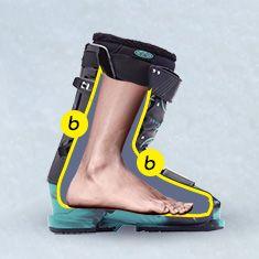 Расположение ноги внутри ботинка