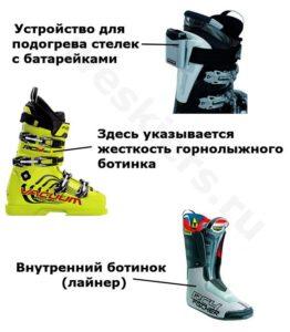 Утепление ботинок, внутренний ботинок