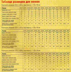 Таблица размеров для носков