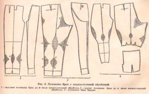 схема ВТО брюк