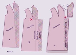 Выкройки полочек для шубы