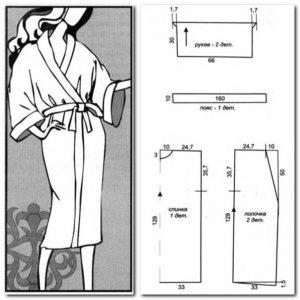 Выкройка халата кимоно