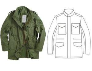 Выкройка мужской куртки