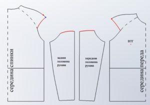 Выравниваем плечо свитшота с опущенным плечом