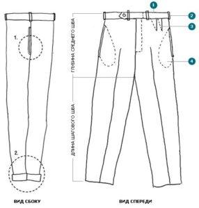 измерение шагового шва на изделии