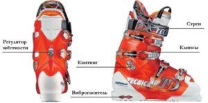 Конструкция горнолыжных ботинок