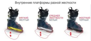 Разные виды жесткости ботинок для горных лыж