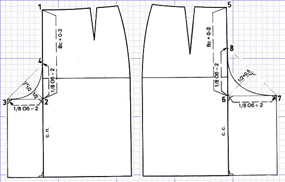 Выкройка брюки кюлоты