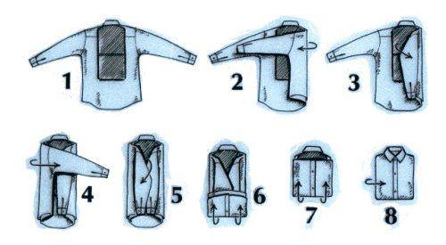 как складывать с помощью подложки