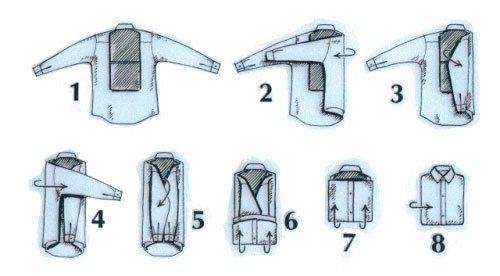 картонка для складывания свитера