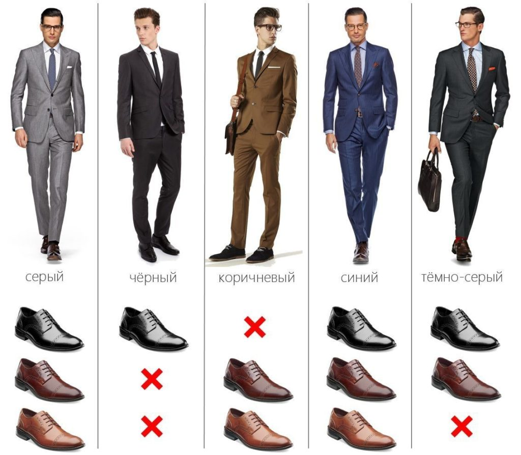 туфли под цвет одежды