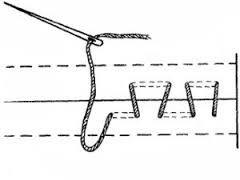 Зашить дырку на пуховике