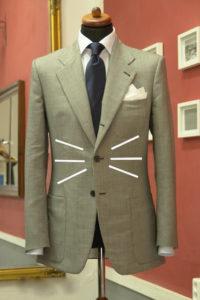 отличия мужского пиджака от женского
