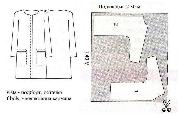 Подкладка к пальто
