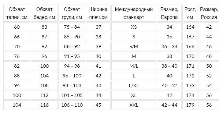 таблица размеров шуб