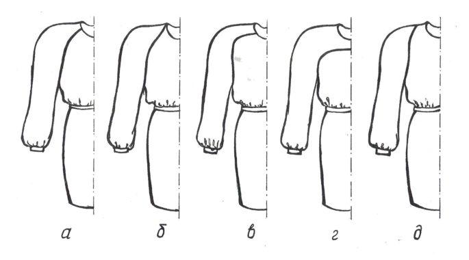 виды рукава реглан