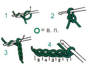 С чего начинать вязание крючком?