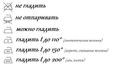 таблица температурных режимов утюга