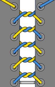 узелки