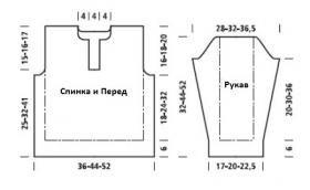 Выкройка свитера с небольшим разрезом впереди (на молнии)