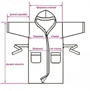 Легкая выкройка мужского халата