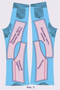 детали жилета из джинсов