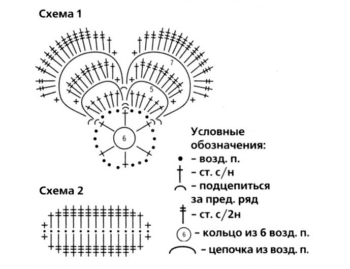 вязанное украшение для берета схема