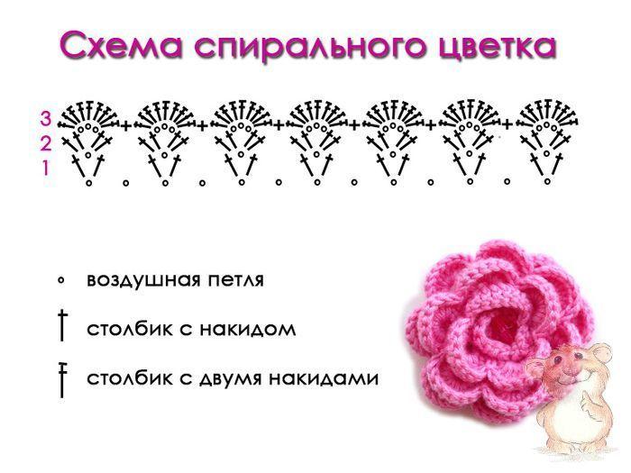Берет схема цветка 2