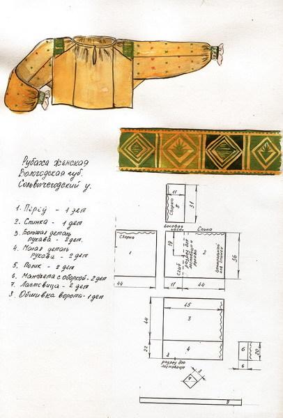 Блуза под сарафан в русском костюме выкройка