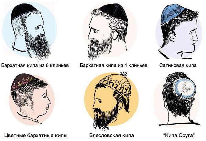 Виды еврейских шапок