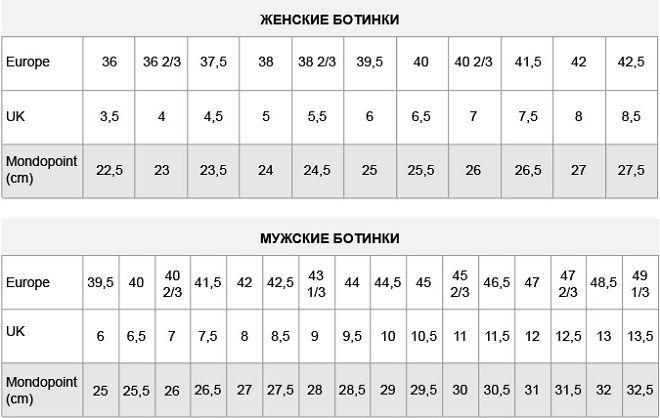 таблица размеров ботинок для сноуборда