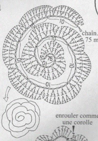 Схема цветка крючком