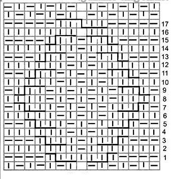 Схема ромбики