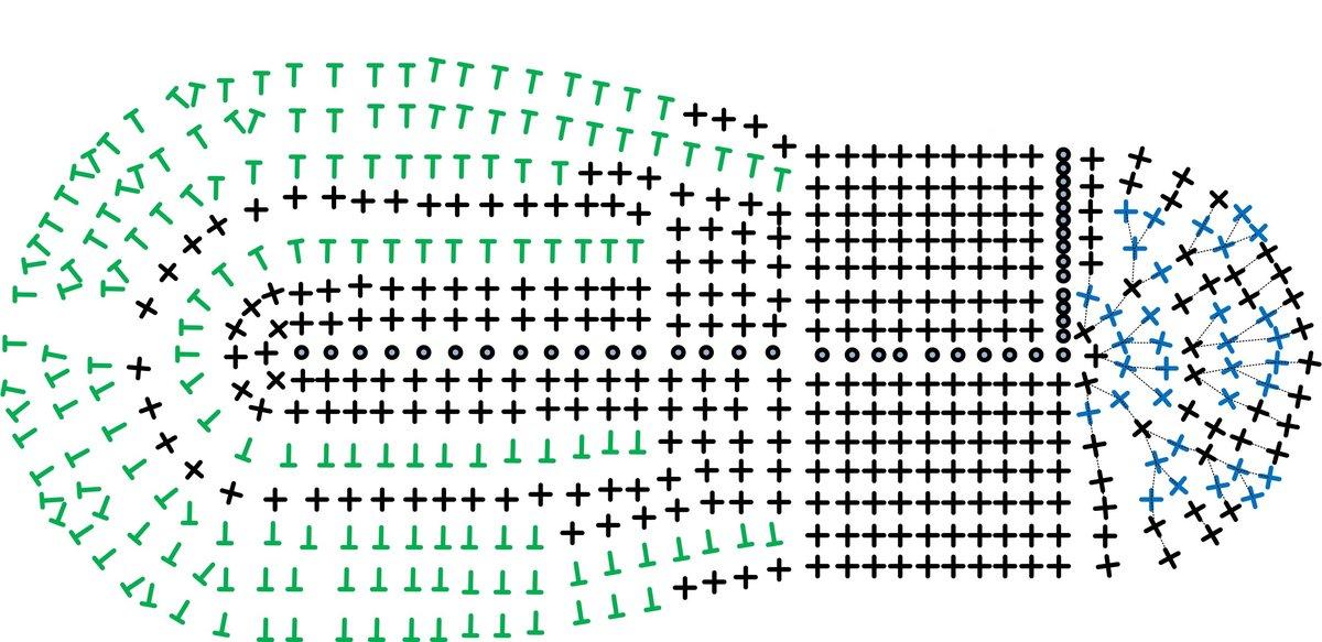 Носки схема подошвы 1