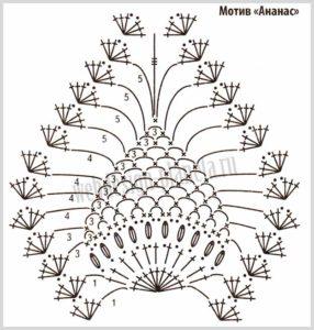 Палантин схема ананас 3